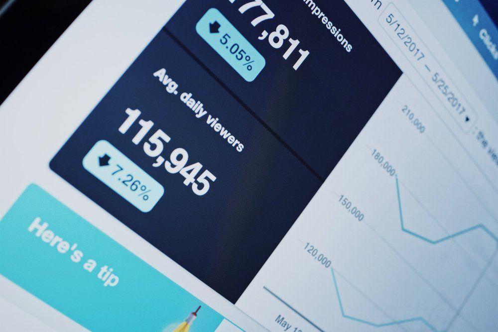 KPI Analytics - SEM