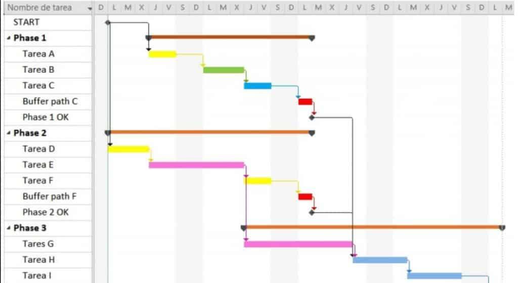 Ejemplo de Cronograma