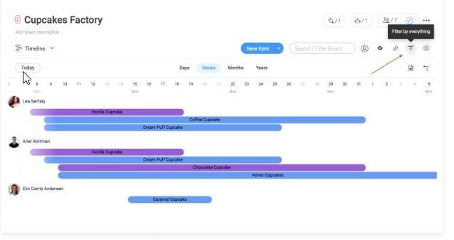Vista cronograma en monday.com