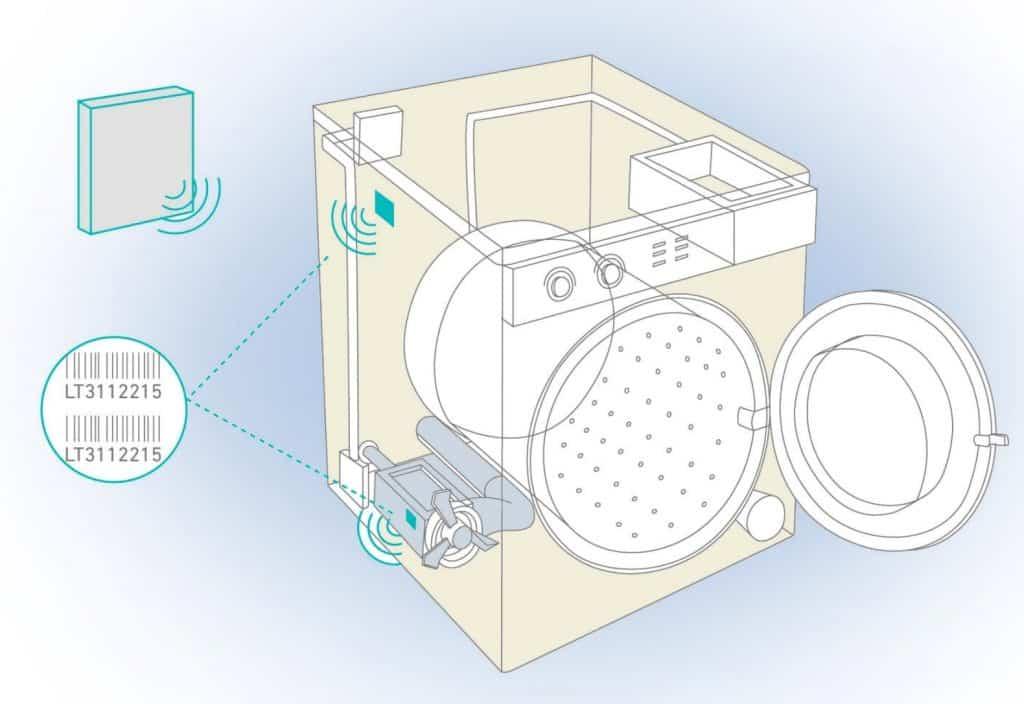 Trazabilidad en los componentes de una lavadora